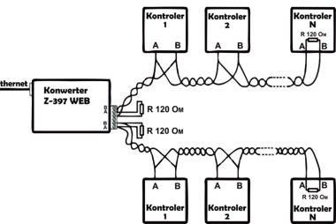 konwerter lan rs485